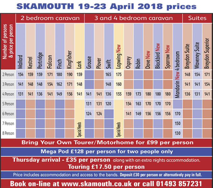 Skamouth April and November 2018 Prices