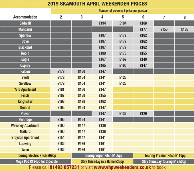 Skamouth April 2019 Prices