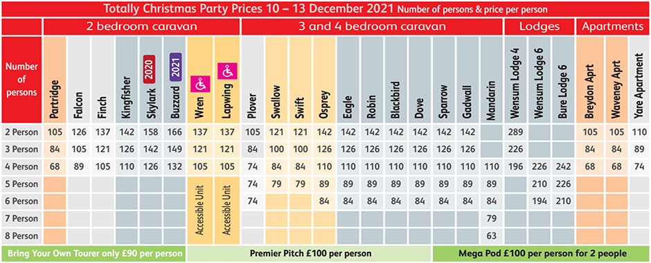 Christmas Party Weekender Prices