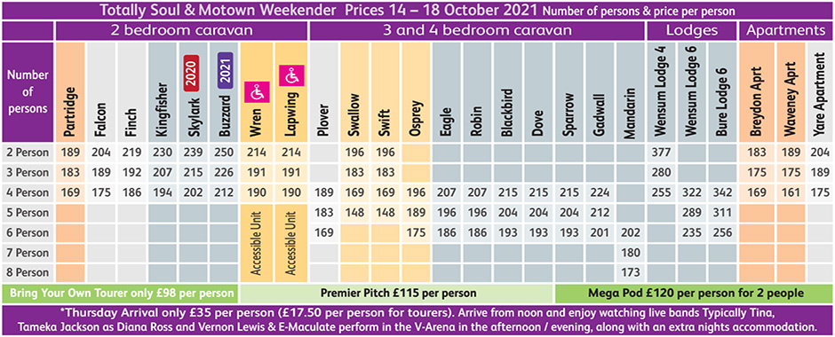 Prices for Totally Soul & Motown 14 – 18 October 2021